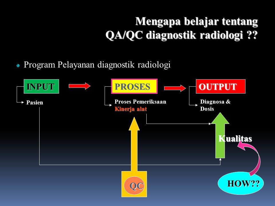 Area QA Orientasi lingkup pembelajaran MK. QA & QC Rad.  Mengapa belajar tentang QA/QC diagnostik radiologi ?? Kualitas INPUTPROSESOUTPUT Pasien Inst