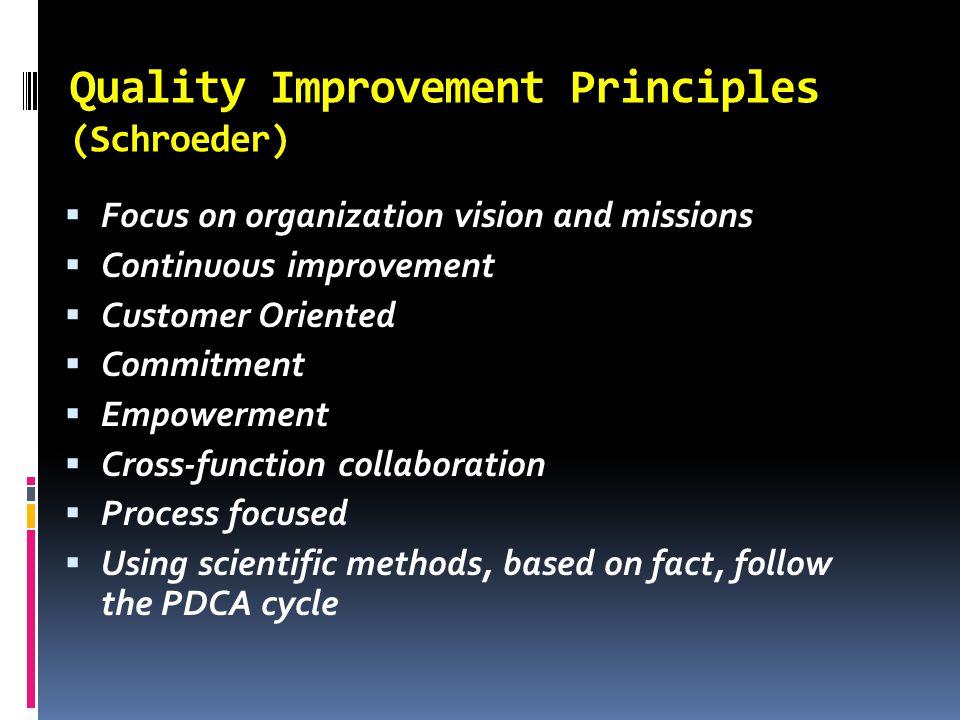 Lima pilar manajemen mutu (Creech) Quality ProdukProduk ProsesProses OrganisasiOrganisasi KomitmenKomitmen KepemimpinanKepemimpinan Visi dan misi orga