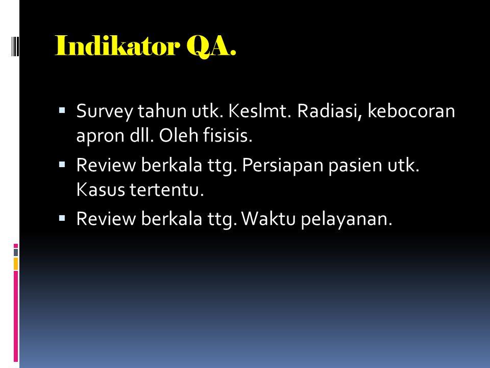 Indikator QA;  Review oleh radiologist atau residen ttg. Jenis pemrk.; hasil, kesesuaian permintaan dg. Pemr.rad.  Aturan tertulis ttg. Wanita hamil
