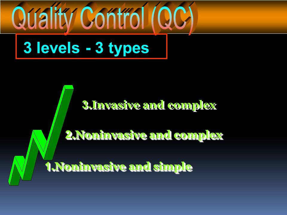 QCP QCP adalah bagian dari QAP yang berhubungan dengan teknik-2 pengawasan dan pemeliharaan element-2 teknis suatu sistem imejing yang berpengaruh ter
