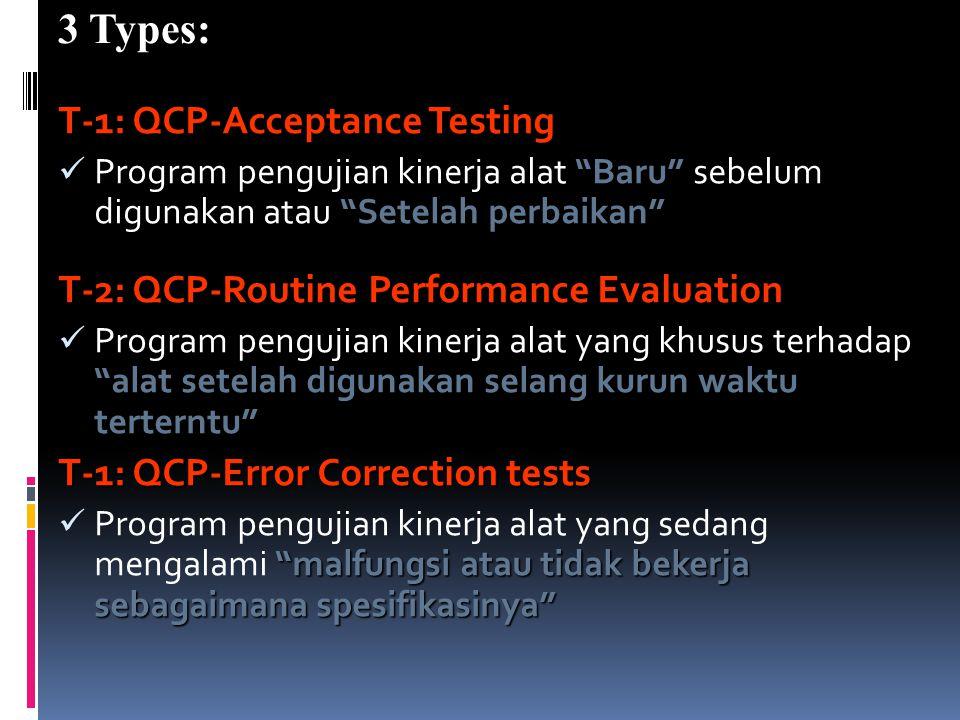 L-3: QCP-Invasive dan komplek Bersifat Sangat komplek, sudah menyangkut perbaikan atau koreksi vital maupun kalibrasi Normalnya di kerjakan oleh Tenag