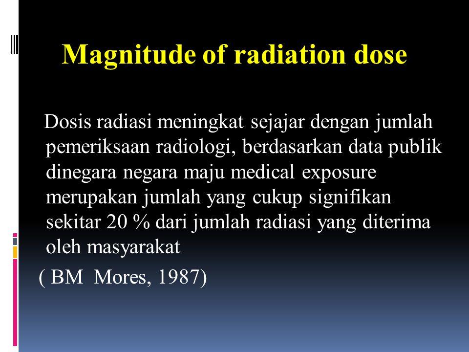 Luasnya Pelayanan Radiologi  Pada saat ini pelayanan radiologi lebih dari 50 jenis pelayanan radiodiagnostik dengan frekwensi yang beragam. Di UK  1