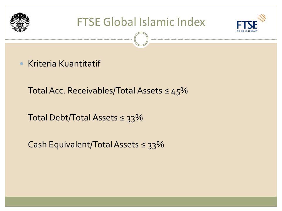 FTSE Global Islamic Index Kriteria Kuantitatif Total Acc.