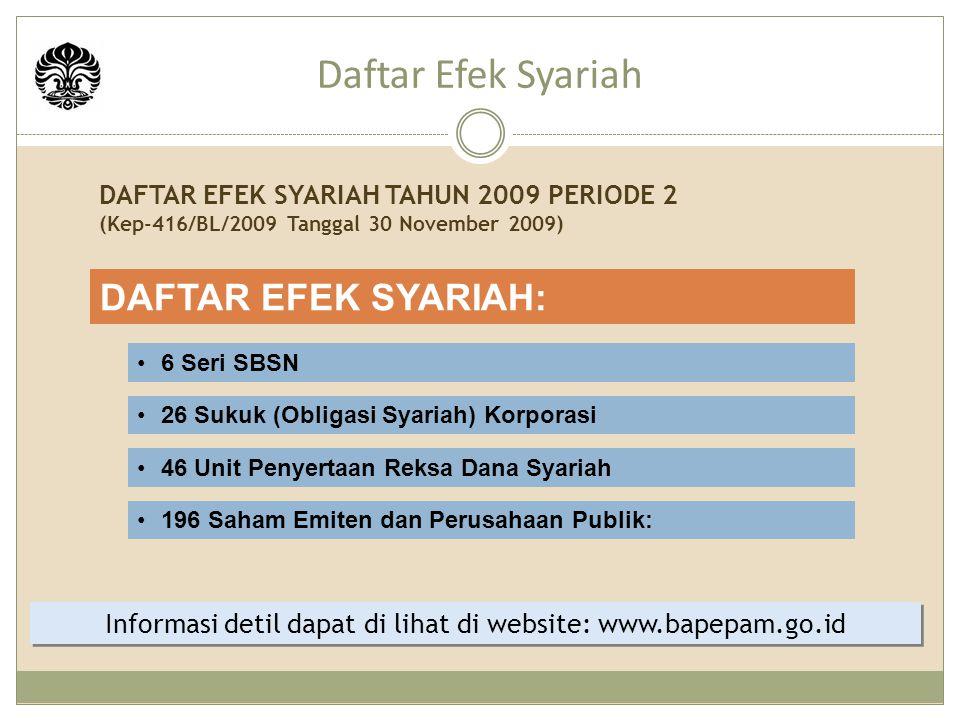 DAFTAR EFEK SYARIAH (DES) DAFTAR EFEK SYARIAH: 6 Seri SBSN 26 Sukuk (Obligasi Syariah) Korporasi 46 Unit Penyertaan Reksa Dana Syariah 196 Saham Emiten dan Perusahaan Publik: Informasi detil dapat di lihat di website: www.bapepam.go.id DAFTAR EFEK SYARIAH TAHUN 2009 PERIODE 2 (Kep-416/BL/2009 Tanggal 30 November 2009) Daftar Efek Syariah