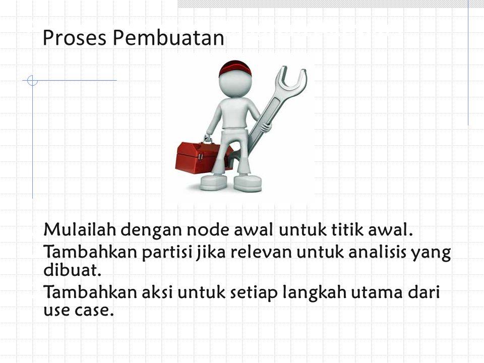 Petunjuk Membuat Diagram Aktivitas  Mulailah dengan node awal untuk titik awal.