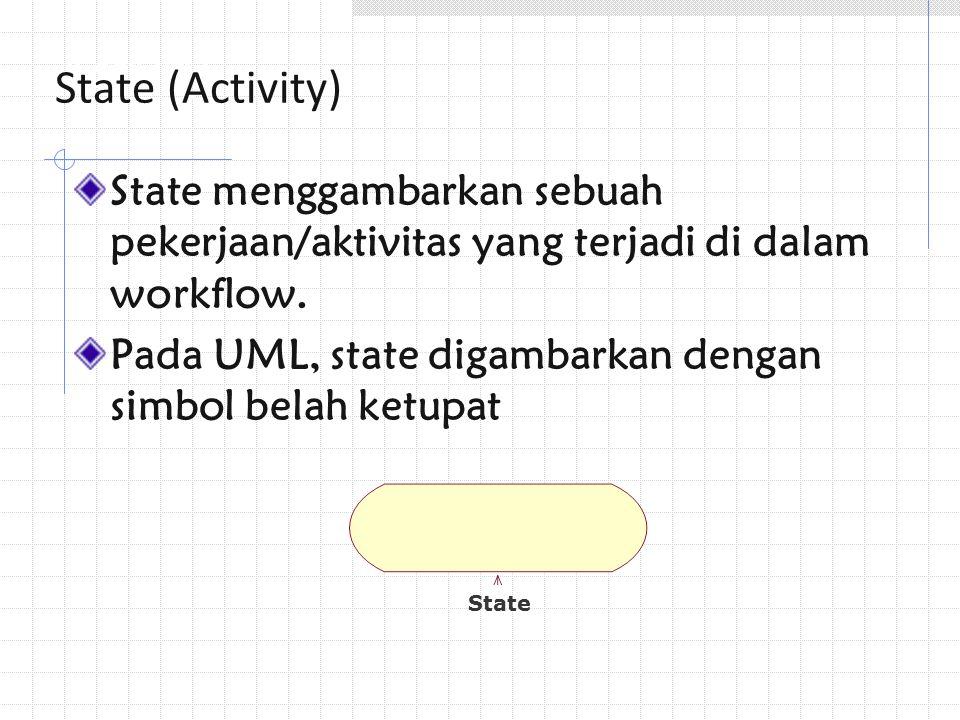 Activity State menggambarkan sebuah pekerjaan/aktivitas yang terjadi di dalam workflow.