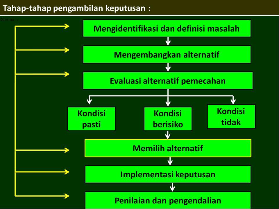 C. TAHAP-TAHAP PENGAMBILAN KEPUTUSAN. Keputusan yang telah ditetapkan oleh manajer bukan merupakan tujuan organisasi. Keputusan sebenarnya merupakan s