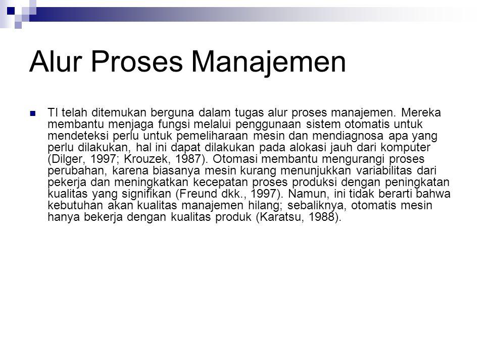 Alur Proses Manajemen TI telah ditemukan berguna dalam tugas alur proses manajemen. Mereka membantu menjaga fungsi melalui penggunaan sistem otomatis