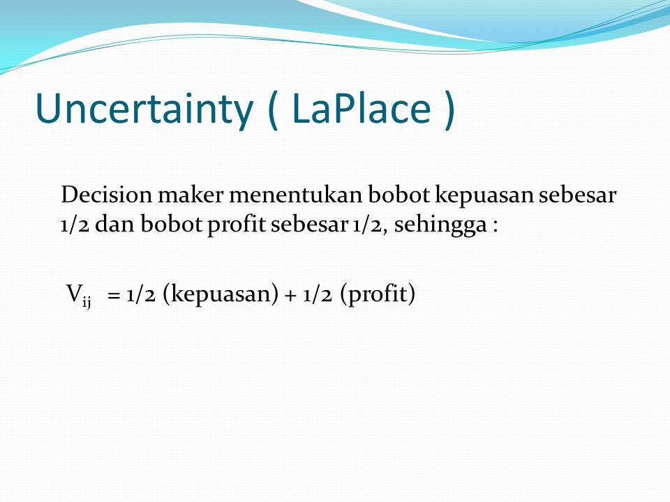 Uncertainty ( LaPlace ) Decision maker menentukan bobot kepuasan sebesar 1/2 dan bobot profit sebesar 1/2, sehingga : V ij = 1/2 (kepuasan) + 1/2 (pro
