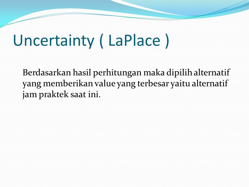 Uncertainty ( LaPlace ) Berdasarkan hasil perhitungan maka dipilih alternatif yang memberikan value yang terbesar yaitu alternatif jam praktek saat in