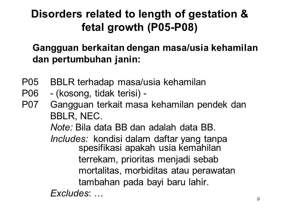 10 Disorders related to length … (Lanjutan) P08Gangguan terkait masa kehamilan panjang dan BBL >> (normal) Note: … Includes: … Perhatikan batas ukuran BB/jumlah hari masa kehamilan yang tertera di masing-masing kategori