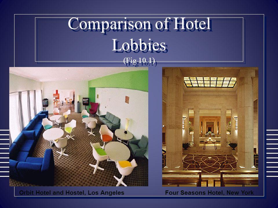 Comparison of Hotel Lobbies (Fig 10.1) Four Seasons Hotel, New York Orbit Hotel and Hostel, Los Angeles