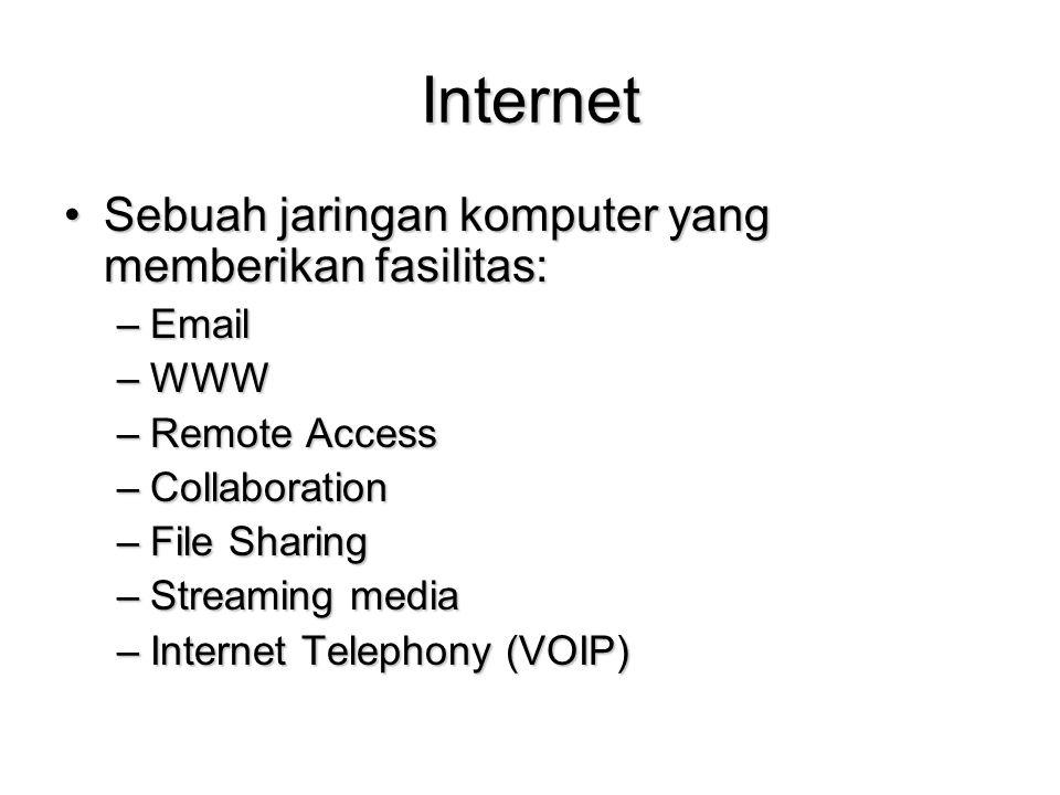 Internet Sebuah jaringan komputer yang memberikan fasilitas:Sebuah jaringan komputer yang memberikan fasilitas: –Email –WWW –Remote Access –Collaborat