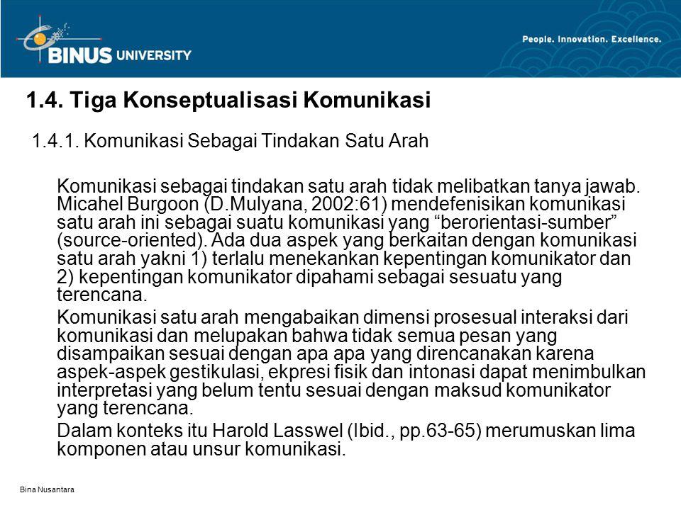 Bina Nusantara 1.4. Tiga Konseptualisasi Komunikasi 1.4.1.