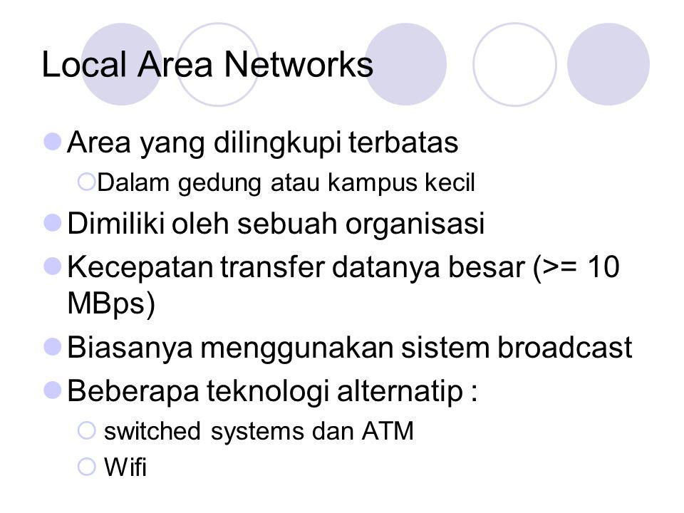 Local Area Networks Area yang dilingkupi terbatas  Dalam gedung atau kampus kecil Dimiliki oleh sebuah organisasi Kecepatan transfer datanya besar (>