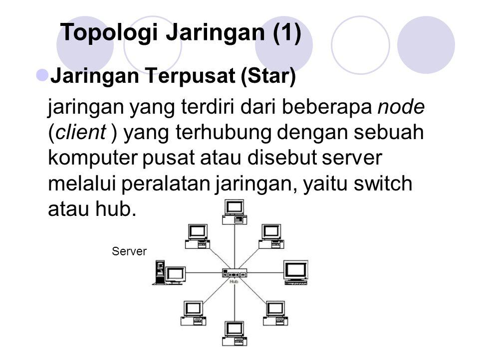 Jaringan Terpusat (Star) jaringan yang terdiri dari beberapa node (client ) yang terhubung dengan sebuah komputer pusat atau disebut server melalui pe