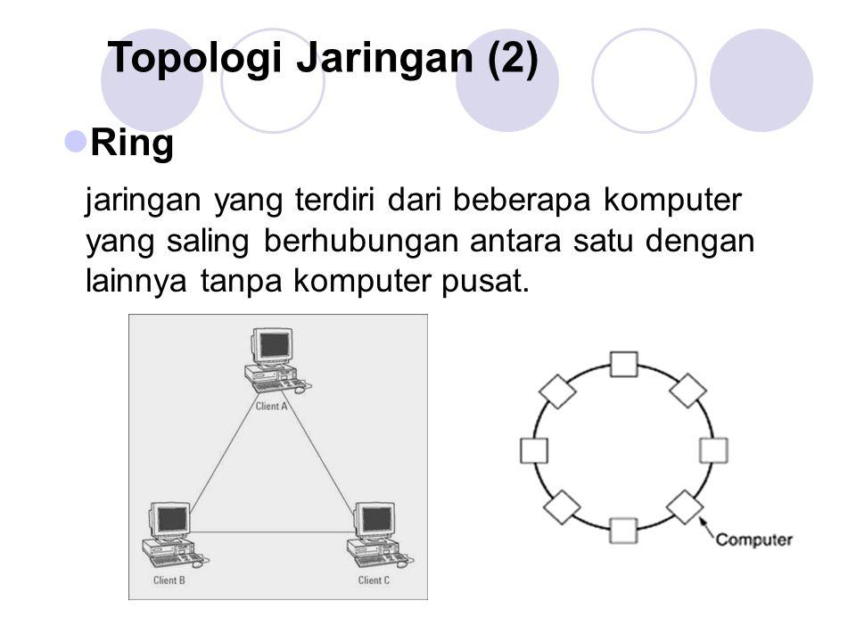 Ring jaringan yang terdiri dari beberapa komputer yang saling berhubungan antara satu dengan lainnya tanpa komputer pusat. Topologi Jaringan (2)