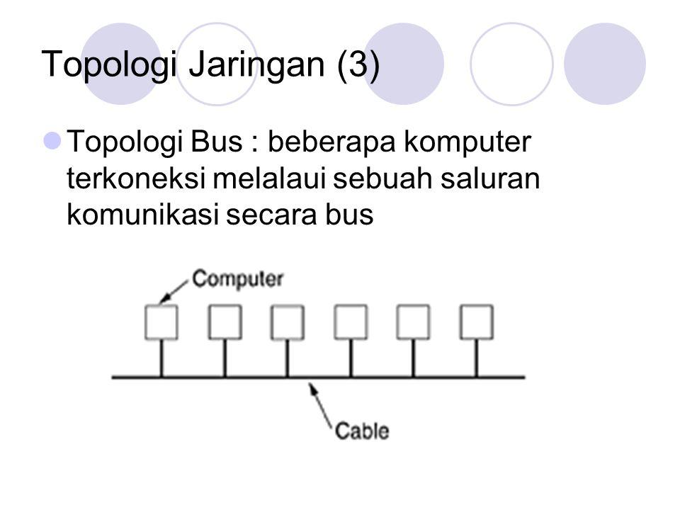Topologi Bus : beberapa komputer terkoneksi melalaui sebuah saluran komunikasi secara bus Topologi Jaringan (3)