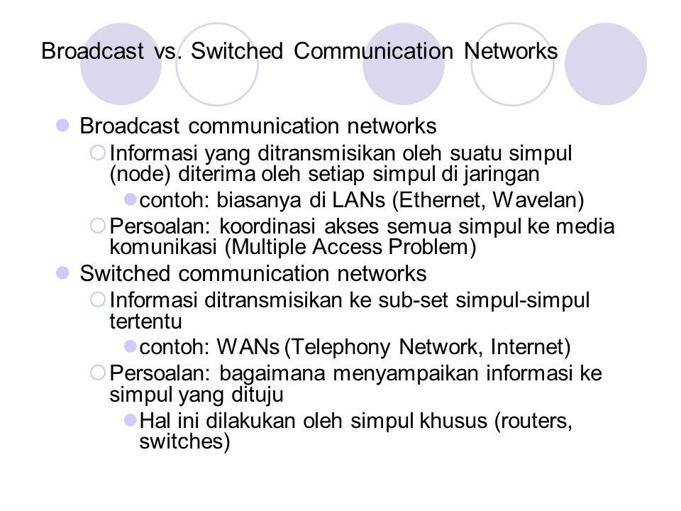Broadcast communication networks  Informasi yang ditransmisikan oleh suatu simpul (node) diterima oleh setiap simpul di jaringan contoh: biasanya di