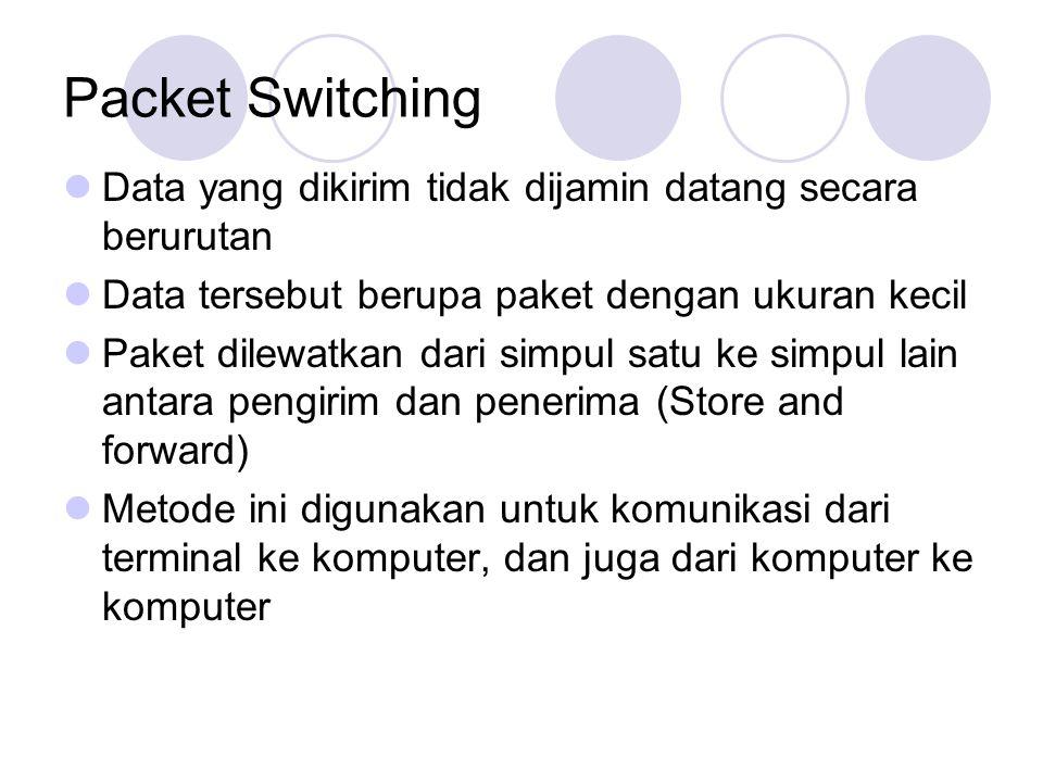 Packet Switching Data yang dikirim tidak dijamin datang secara berurutan Data tersebut berupa paket dengan ukuran kecil Paket dilewatkan dari simpul s