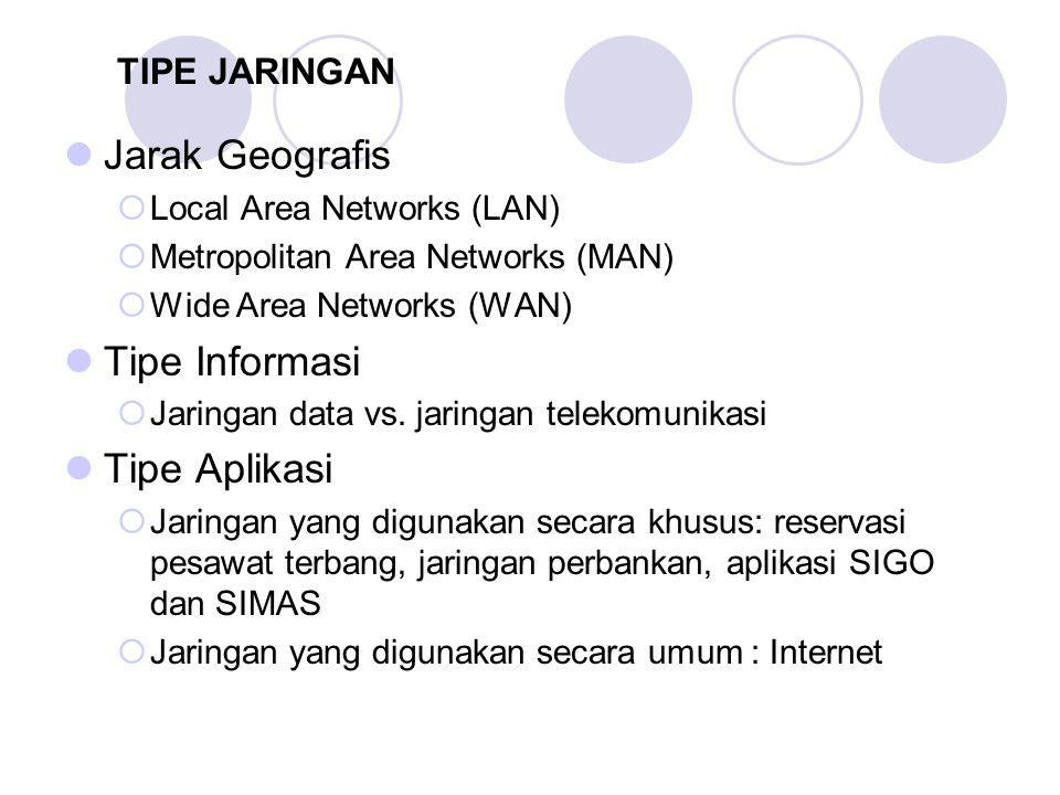 TIPE JARINGAN Jarak Geografis  Local Area Networks (LAN)  Metropolitan Area Networks (MAN)  Wide Area Networks (WAN) Tipe Informasi  Jaringan data