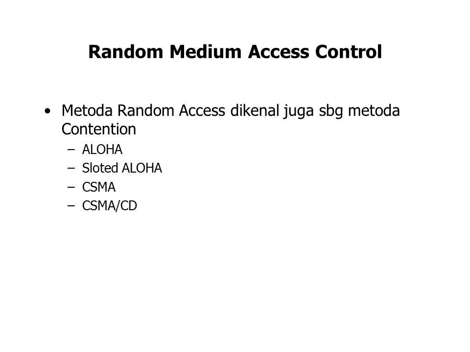 Random Medium Access Control Metoda Random Access dikenal juga sbg metoda Contention –ALOHA –Sloted ALOHA –CSMA –CSMA/CD
