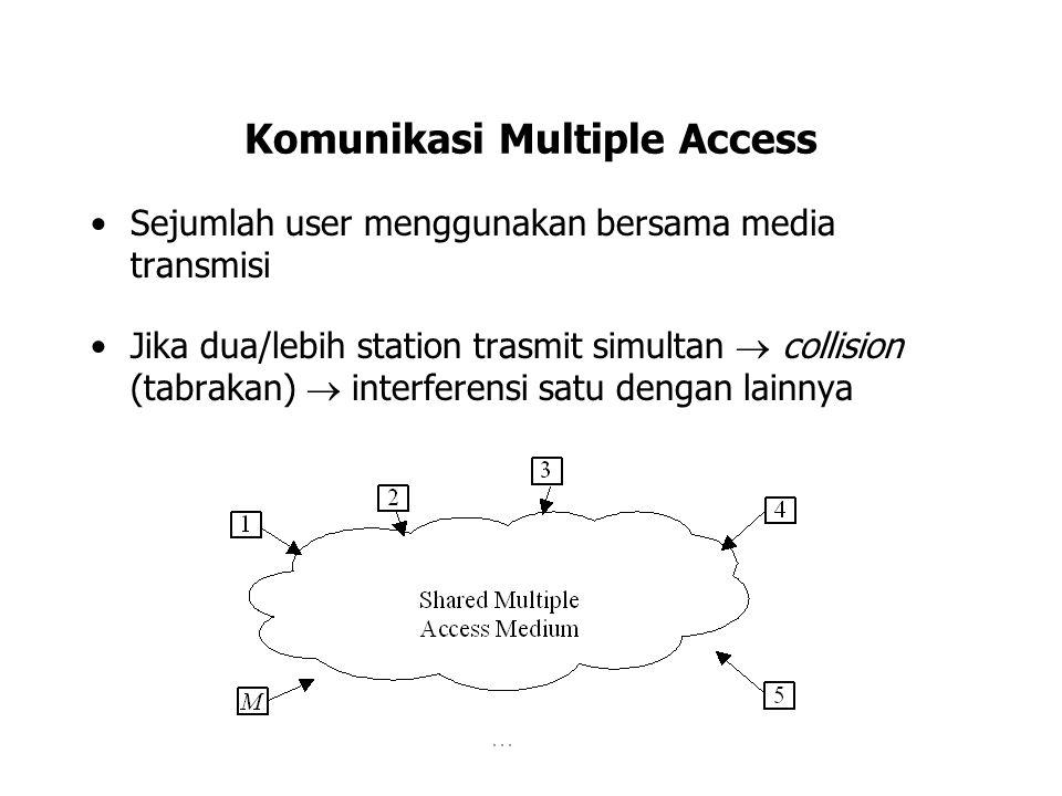 Komunikasi Multiple Access Sejumlah user menggunakan bersama media transmisi Jika dua/lebih station trasmit simultan  collision (tabrakan)  interferensi satu dengan lainnya