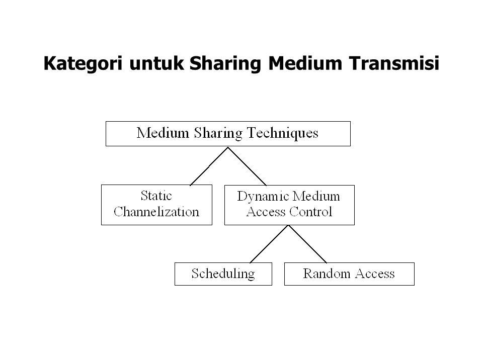 Kategori untuk Sharing Medium Transmisi