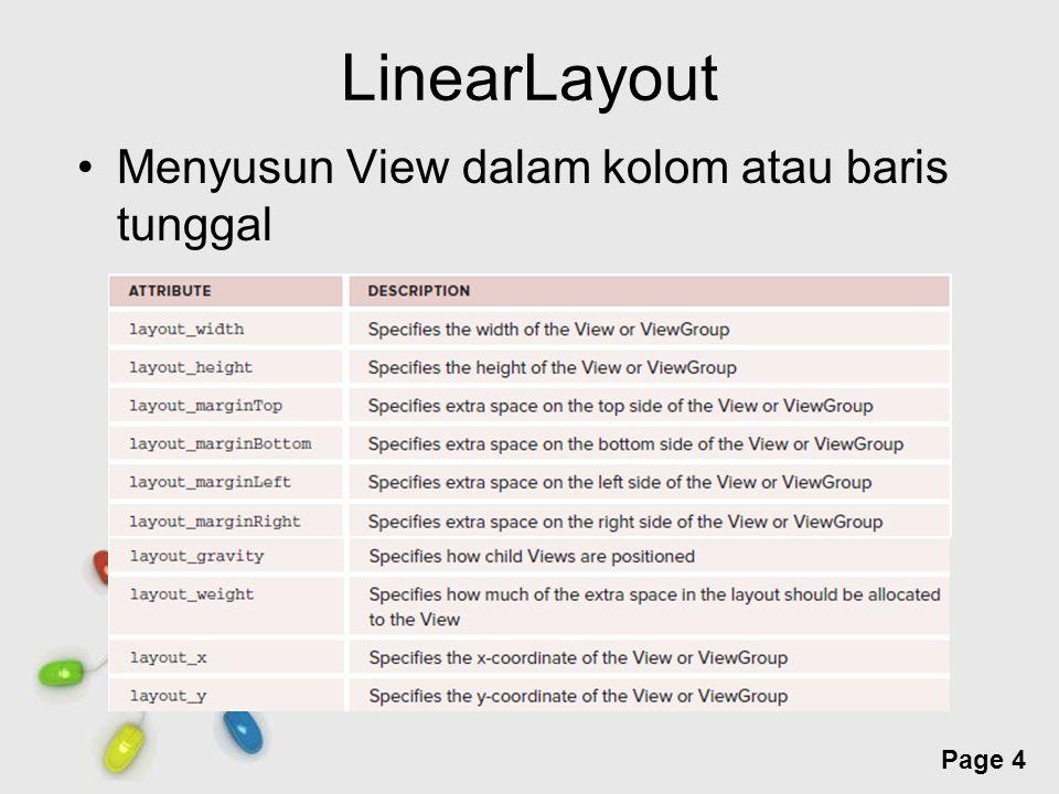 Free Powerpoint Templates Page 4 LinearLayout Menyusun View dalam kolom atau baris tunggal
