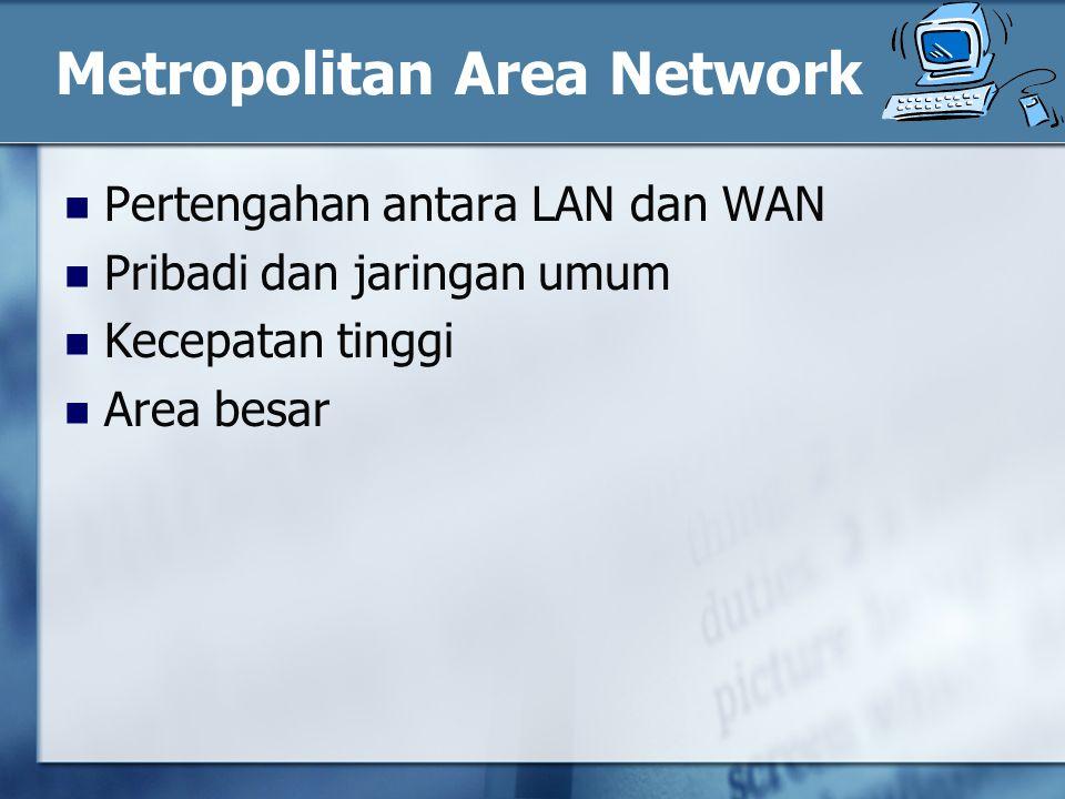 Metropolitan Area Network Pertengahan antara LAN dan WAN Pribadi dan jaringan umum Kecepatan tinggi Area besar
