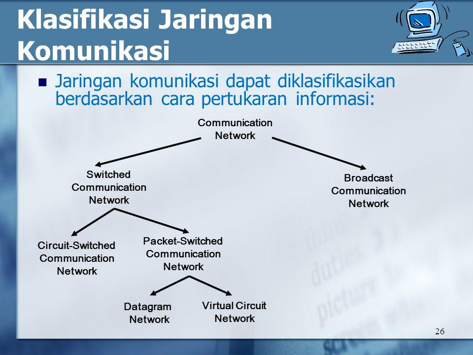 Jaringan komunikasi dapat diklasifikasikan berdasarkan cara pertukaran informasi: Klasifikasi Jaringan Komunikasi Communication Network Switched Communication Network Broadcast Communication Network Circuit-Switched Communication Network Packet-Switched Communication Network Datagram Network Virtual Circuit Network 26