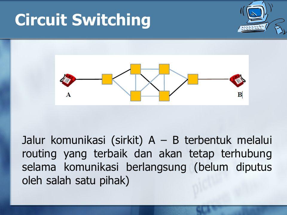 Circuit Switching Jalur komunikasi (sirkit) A – B terbentuk melalui routing yang terbaik dan akan tetap terhubung selama komunikasi berlangsung (belum diputus oleh salah satu pihak)