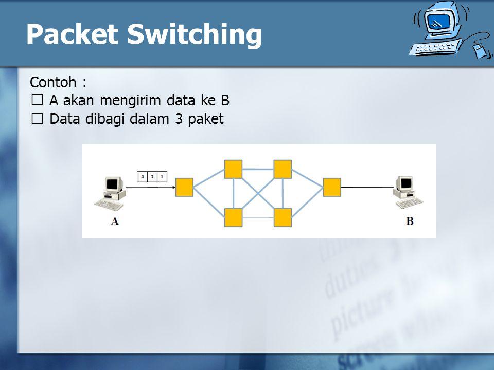 Packet Switching Contoh :  A akan mengirim data ke B  Data dibagi dalam 3 paket