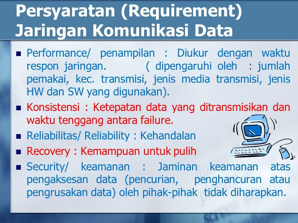 Persyaratan (Requirement) Jaringan Komunikasi Data Performance/ penampilan : Diukur dengan waktu respon jaringan.