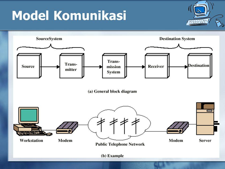 Jaringan Komputer Komunikasi secara langsung (point to point) seringkali tidak praktis Jarak antar peralatan terlalu jauh Sejumlah peralatan akan memerlukan jumlah koneksi yang besar Solusi yang nyata adalah : Jaringan Komunikasi (Jaringan Komputer)