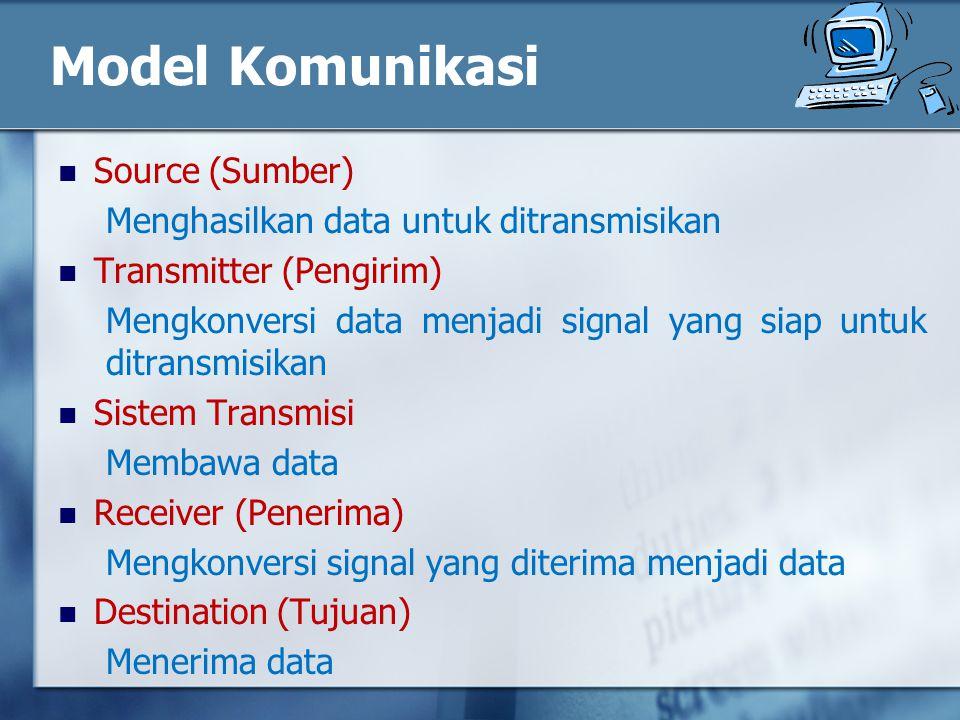 Source (Sumber) Menghasilkan data untuk ditransmisikan Transmitter (Pengirim) Mengkonversi data menjadi signal yang siap untuk ditransmisikan Sistem Transmisi Membawa data Receiver (Penerima) Mengkonversi signal yang diterima menjadi data Destination (Tujuan) Menerima data Model Komunikasi