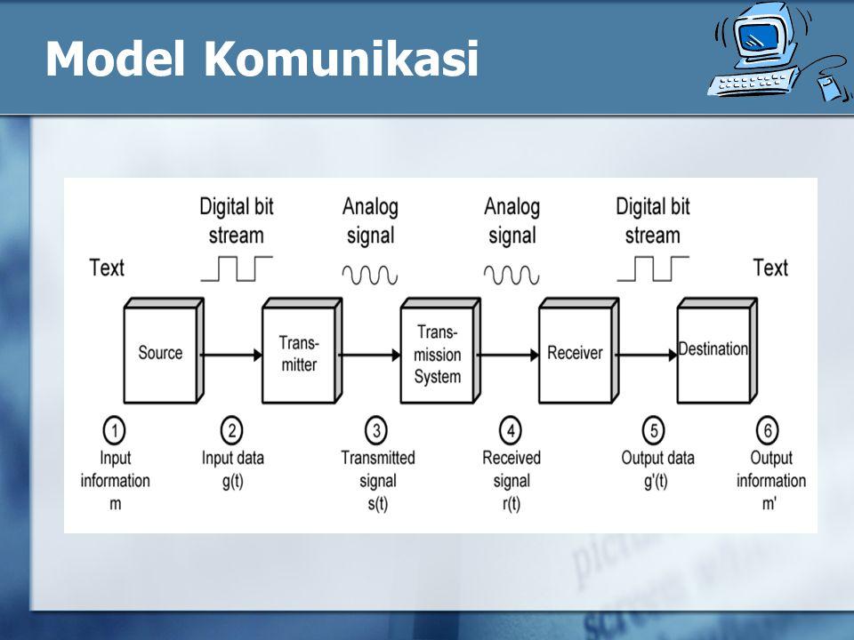  Informasi dapat disimbolkan dengan messsage m, misal message Hallo apa Kabar  Agar dapat dikirimkan informasi ini direpresentasikan dalam sinyal yang berubah secara waktu (time-varying signal) disimbolkan g(t)  deretan tegangan yang berubah secara waktu yang merepresentasikan bit-bit (informasi  karakter  bit  sinyal)  Agar sesuai dengan karakteristik medium transmisi sinyal g(t) ini direpresentasikan lagi menjadi sinyal transmisi s(t)  misal proses modulasi PSK, FSK  Sinyal s(t) diterima di penerima sebagail sinyal r(t) yang dapat saja telah berubah dari sinyal s(t).
