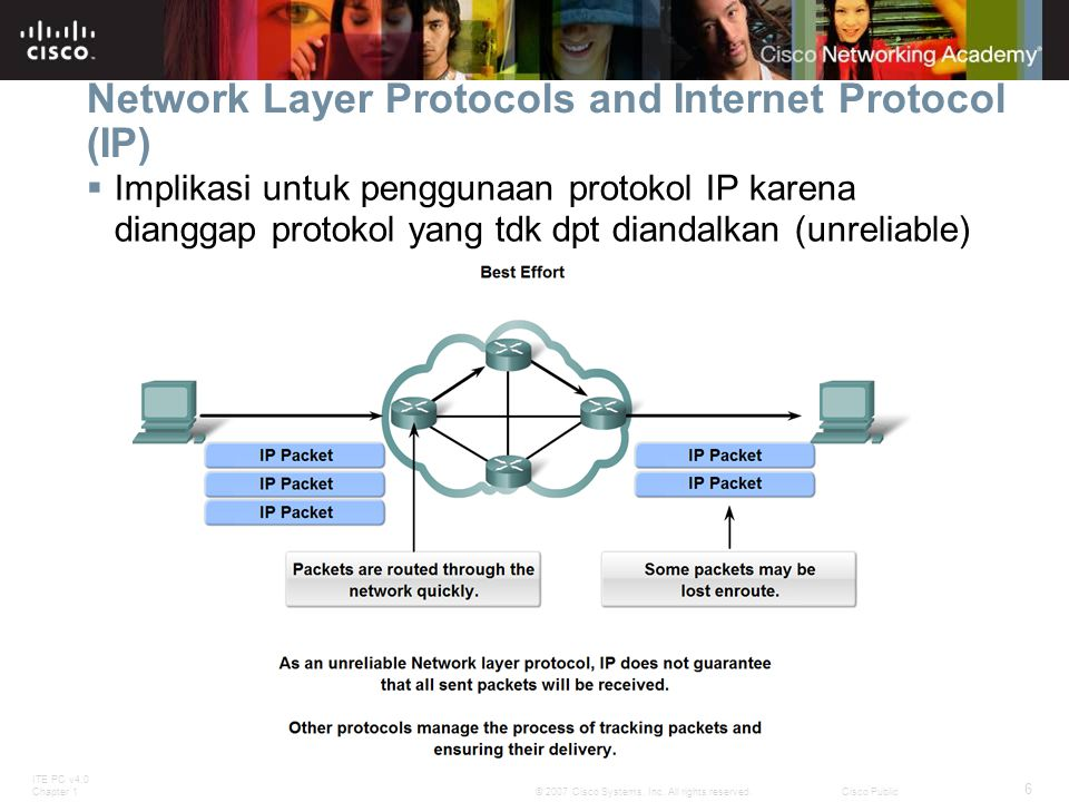 ITE PC v4.0 Chapter 1 17 © 2007 Cisco Systems, Inc.