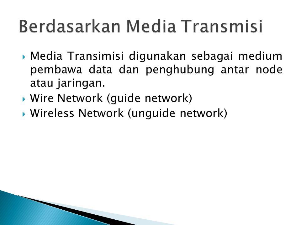  Media Transimisi digunakan sebagai medium pembawa data dan penghubung antar node atau jaringan.  Wire Network (guide network)  Wireless Network (u