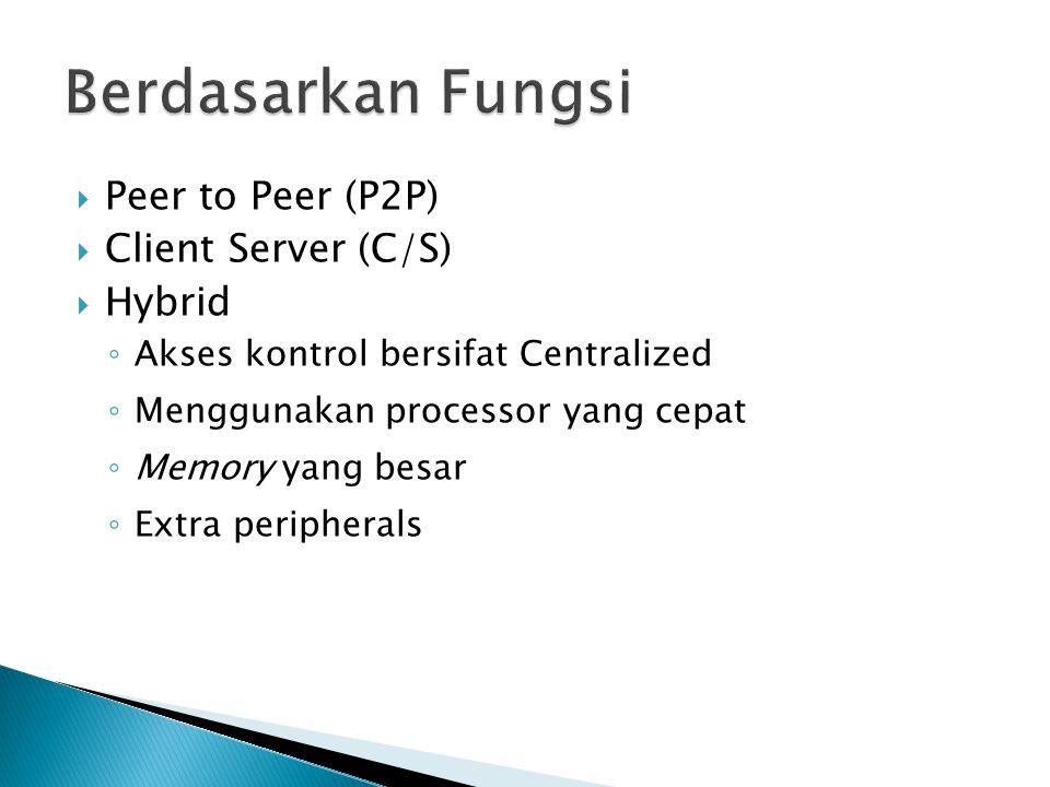  Peer to Peer (P2P)  Client Server (C/S)  Hybrid ◦ Akses kontrol bersifat Centralized ◦ Menggunakan processor yang cepat ◦ Memory yang besar ◦ Extr