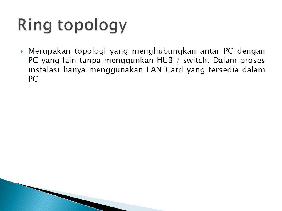  Merupakan topologi yang menghubungkan antar PC dengan PC yang lain tanpa menggunkan HUB / switch. Dalam proses instalasi hanya menggunakan LAN Card