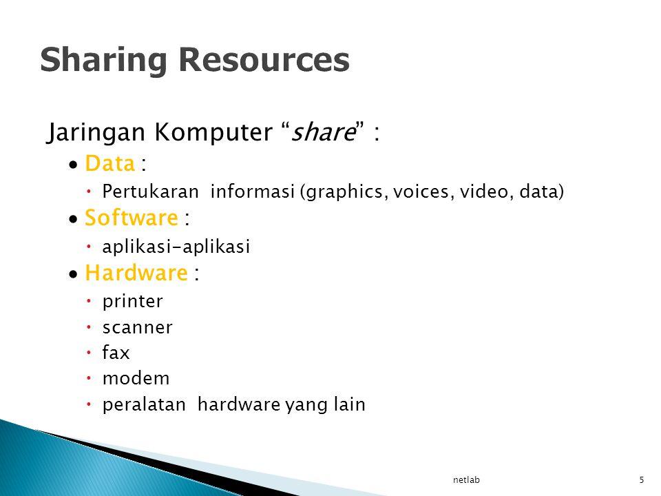 "Jaringan Komputer ""share"" :  Data :  Pertukaran informasi (graphics, voices, video, data)  Software :  aplikasi-aplikasi  Hardware :  printer "