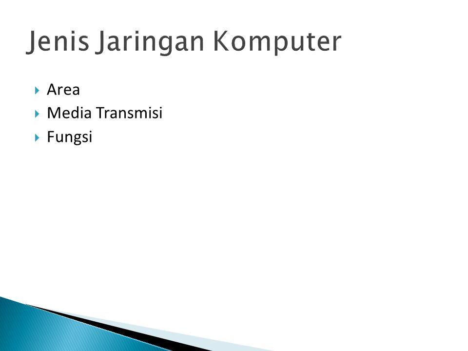  Area  Media Transmisi  Fungsi