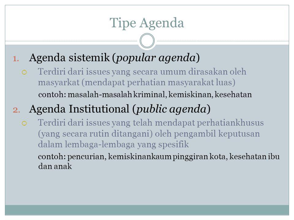 Tipe Agenda 1.