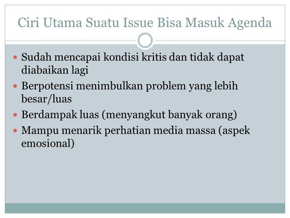 Saluran Dalam Proses Agenda Setting 1.Media massa 2.