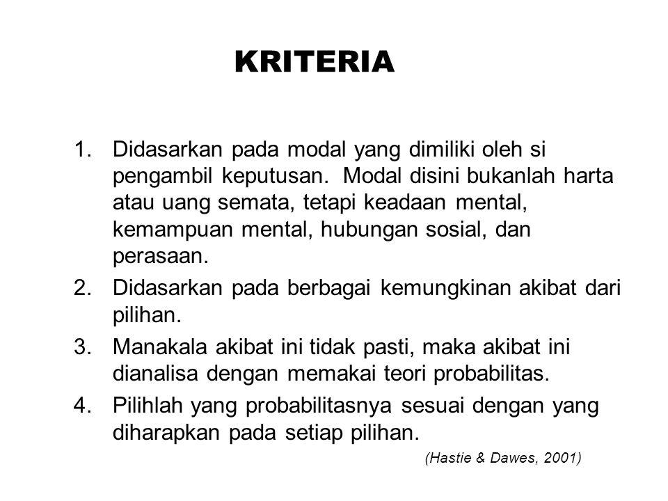 KRITERIA 1.Didasarkan pada modal yang dimiliki oleh si pengambil keputusan. Modal disini bukanlah harta atau uang semata, tetapi keadaan mental, kemam
