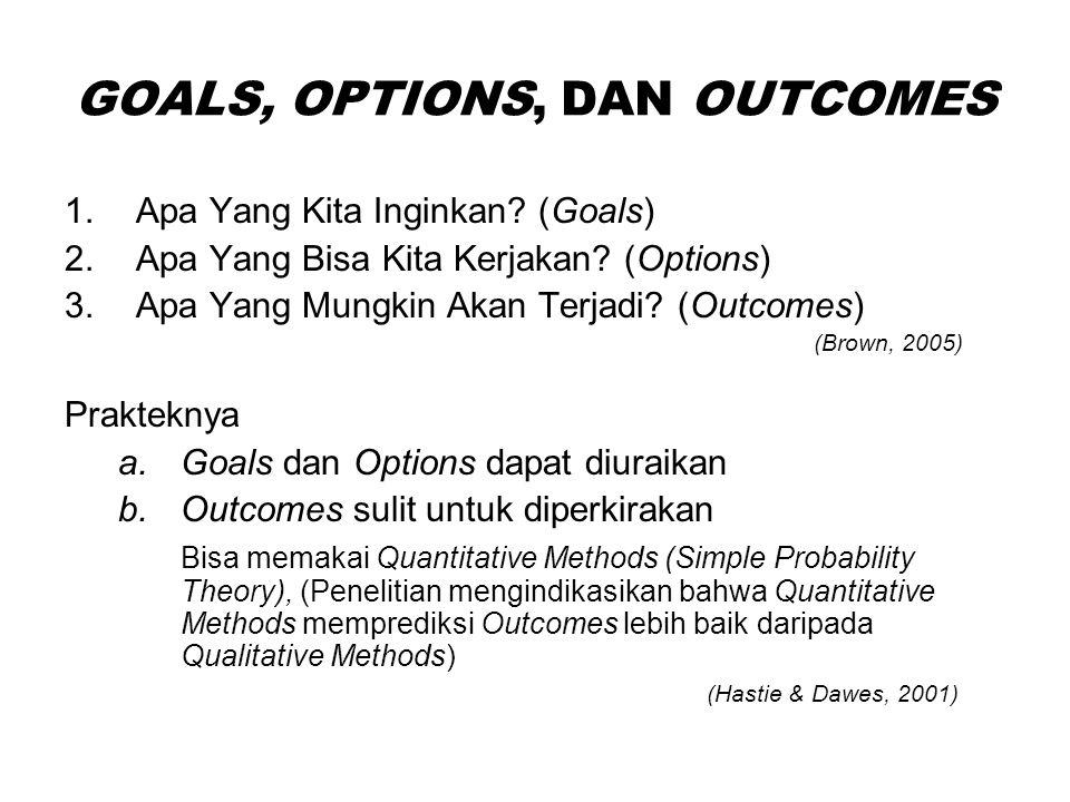 GOALS, OPTIONS, DAN OUTCOMES 1.Apa Yang Kita Inginkan? (Goals) 2.Apa Yang Bisa Kita Kerjakan? (Options) 3.Apa Yang Mungkin Akan Terjadi? (Outcomes) (B