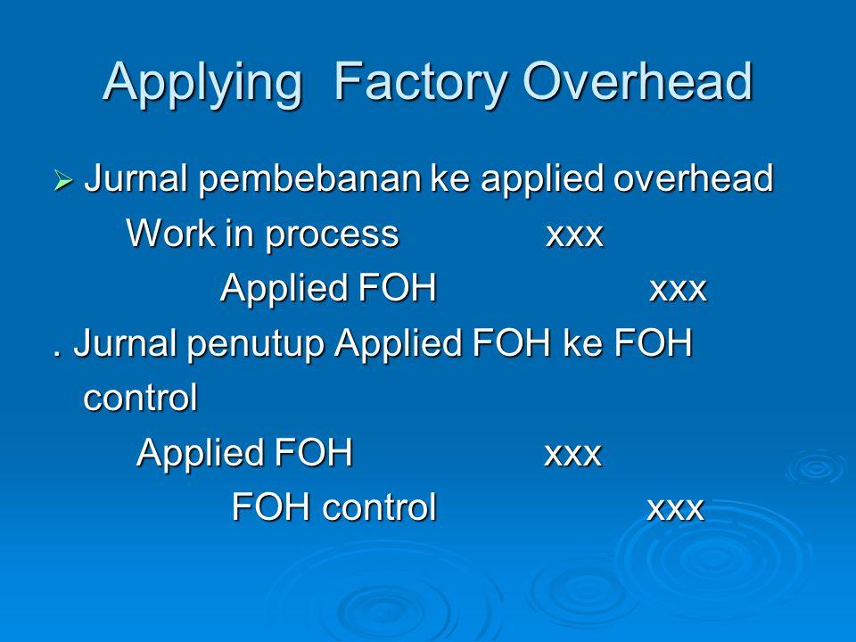 Applying Factory Overhead  Jurnal pembebanan ke applied overhead Work in process xxx Work in process xxx Applied FOH xxx Applied FOH xxx. Jurnal penu