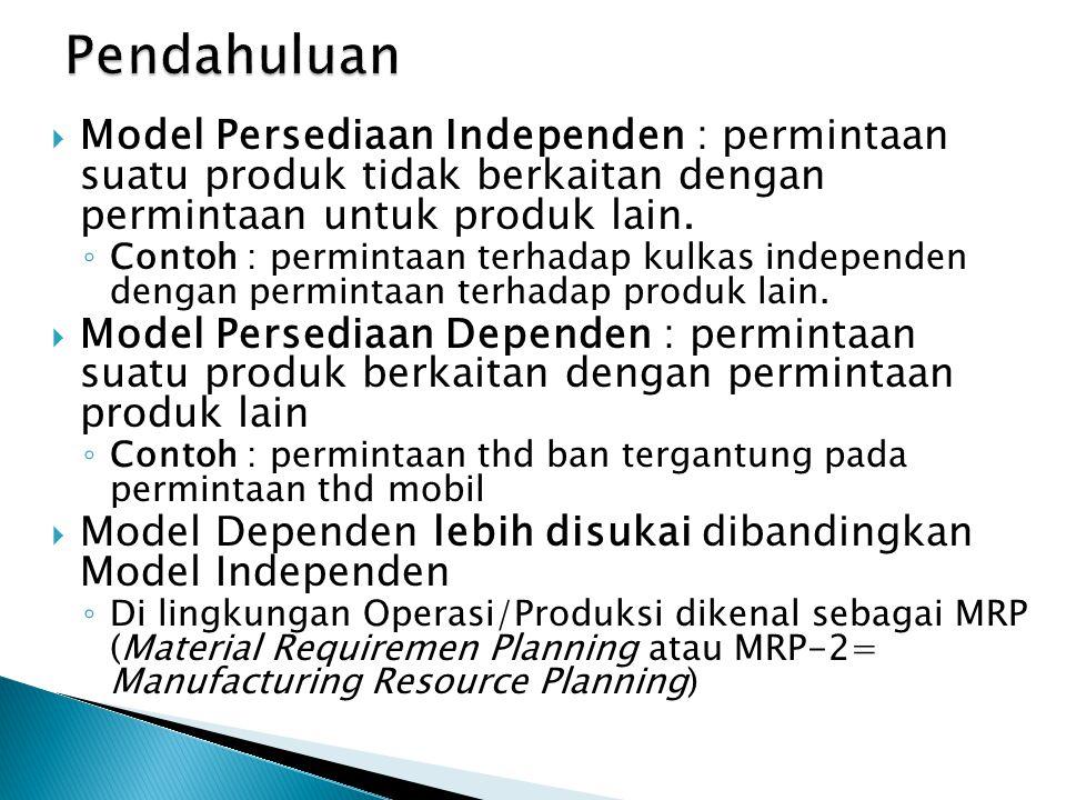  Model Persediaan Independen : permintaan suatu produk tidak berkaitan dengan permintaan untuk produk lain.
