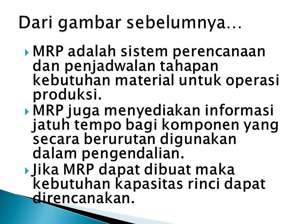  MRP adalah sistem perencanaan dan penjadwalan tahapan kebutuhan material untuk operasi produksi.